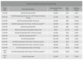 Bovada Weekly Guaranteed Poker Tournaments
