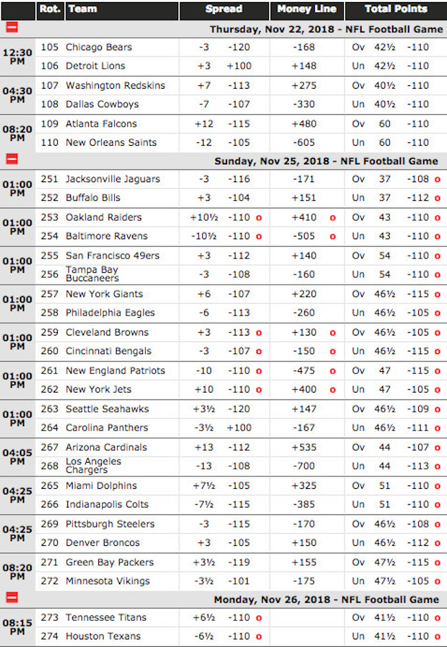 NFL Week 12 Odds at BetOnline Sportsbook