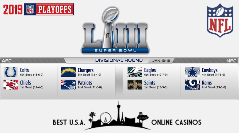 Bet on 2019 NFL Divisional Round