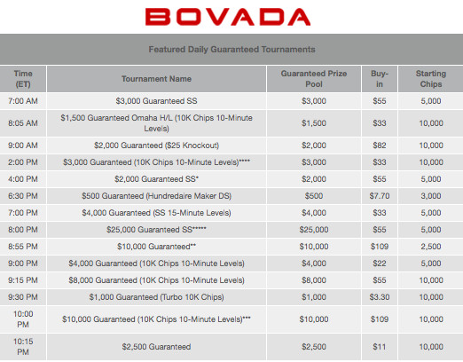 Poker   Best USA Online Casinos