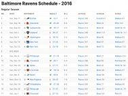 Baltimore Ravens Results 2016