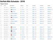 Buffalo Bills Results 2016