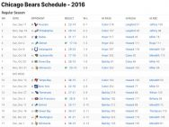 Chicago Bears Results 2016