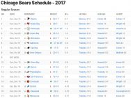 Chicago Bears Results 2017
