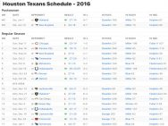 Houston Texans Results 2016