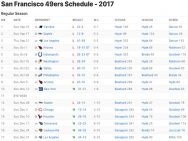 San Francisco 49ers Results 2017