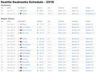 Seattle Seahawks Results 2016