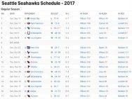Seattle Seahawks Results 2017
