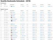 Seattle Seahawks Results 2018