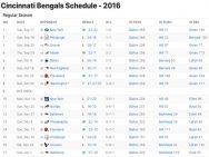 Cincinnati Bengals Results 2016