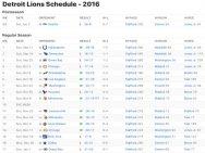 Detroit Lions Results 2016