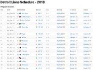 Detroit Lions Results 2018