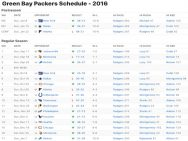 Green Bay Packers Results 2016