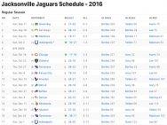 Jacksonville Jaguars Results 2016