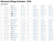 Minnesota Vikings Results 2016
