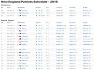 New England Patriots Results 2016