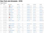 New York Jets Results 2016