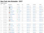New York Jets Results 2017