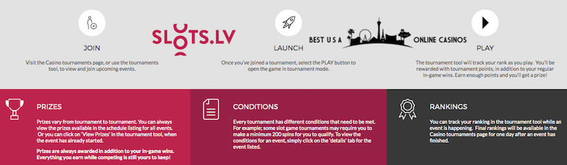 Full Instructions on How to Join Slots.lv Casino Tournaments