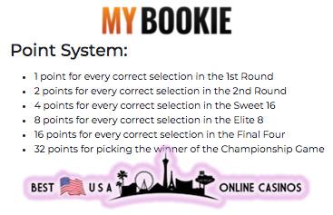 MyBookie 2021 MyBracket Scoring System
